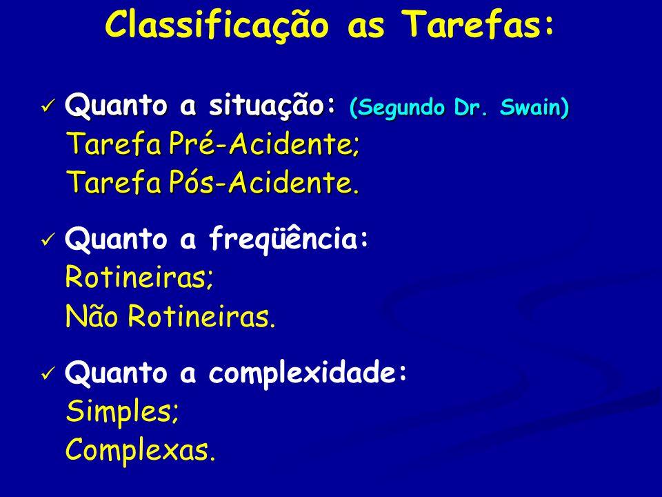 Classificação as Tarefas: