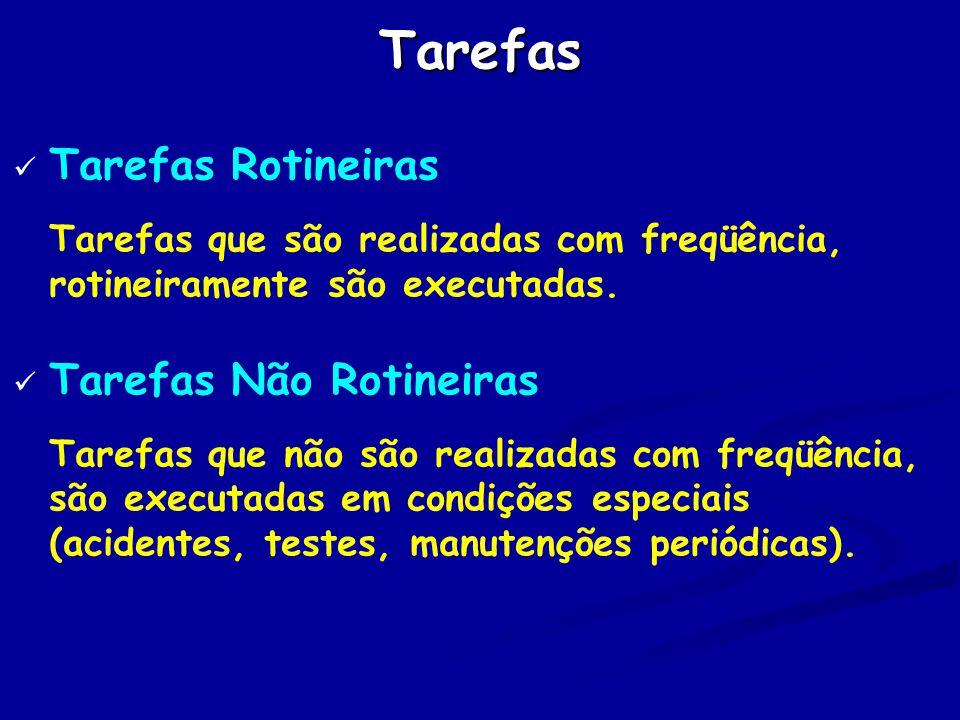 Tarefas Tarefas Rotineiras Tarefas Não Rotineiras