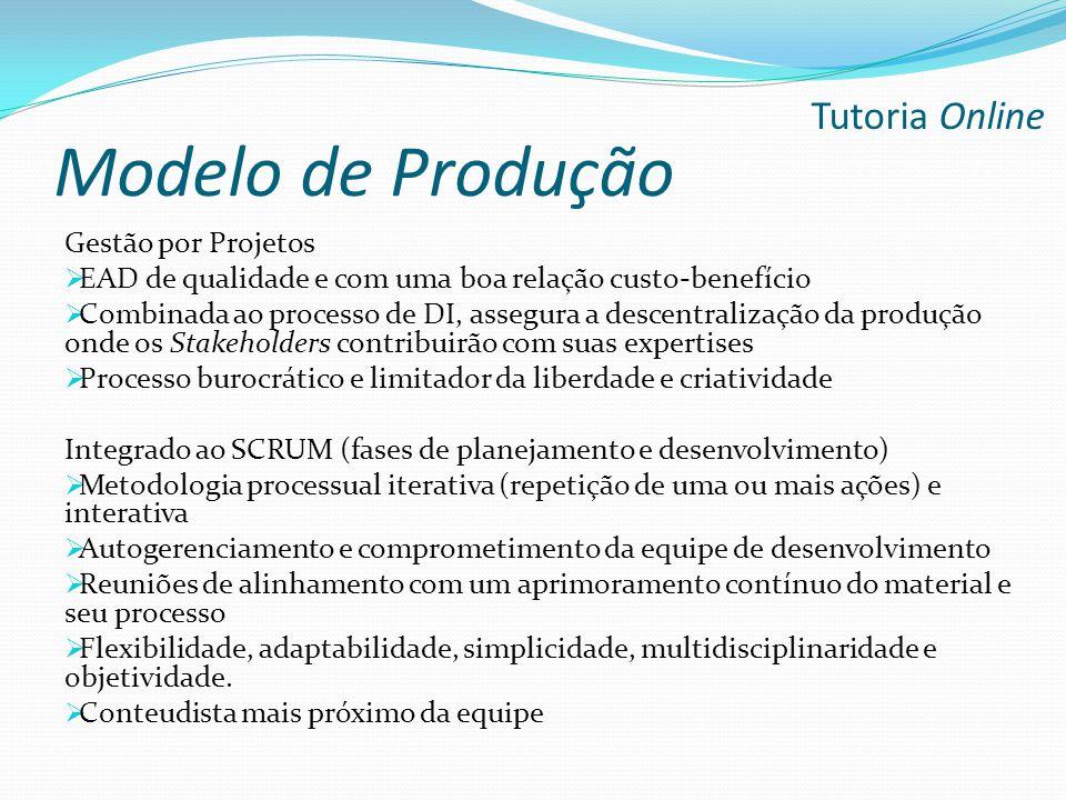 Modelo de Produção Tutoria Online Gestão por Projetos