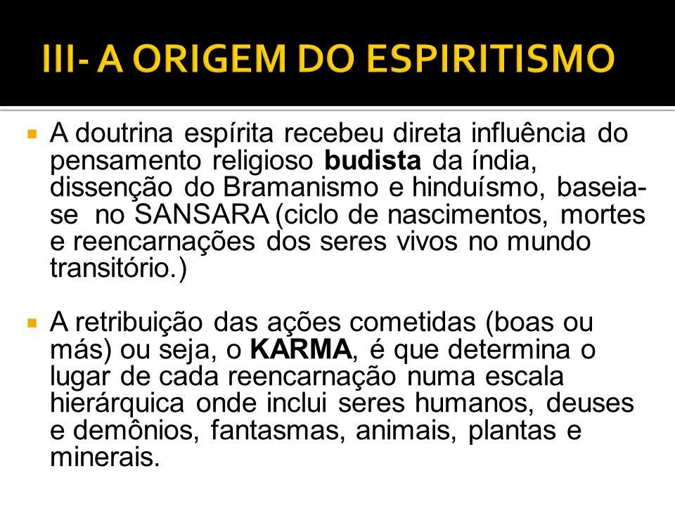 III- A ORIGEM DO ESPIRITISMO