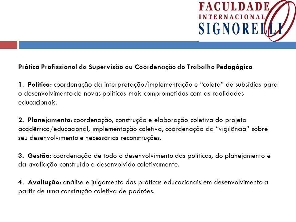 Prática Profissional da Supervisão ou Coordenação do Trabalho Pedagógico