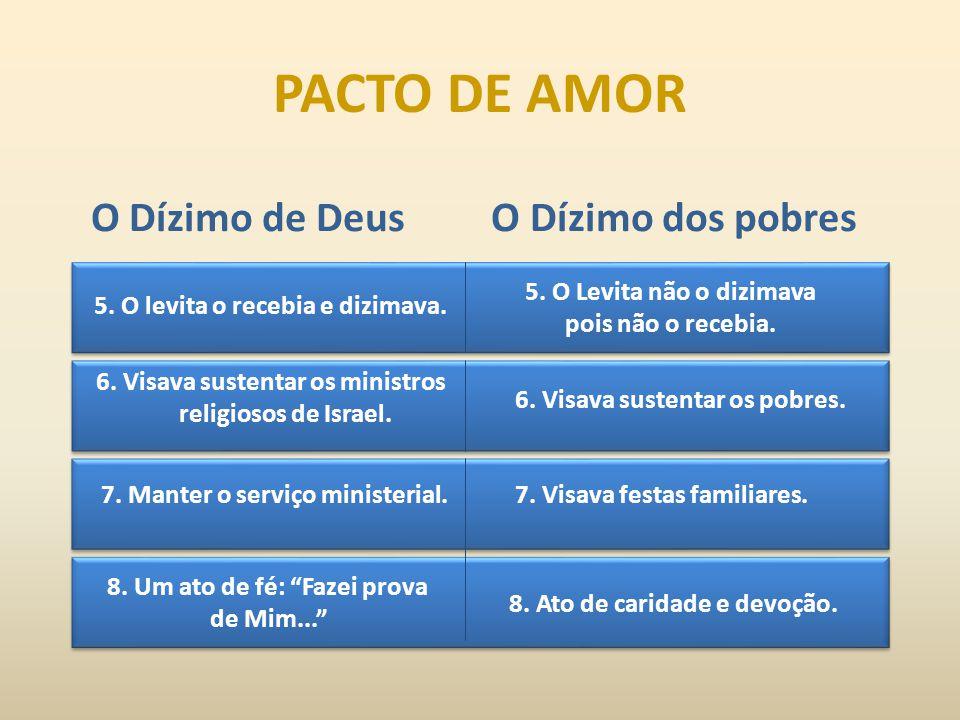 PACTO DE AMOR O Dízimo de Deus O Dízimo dos pobres