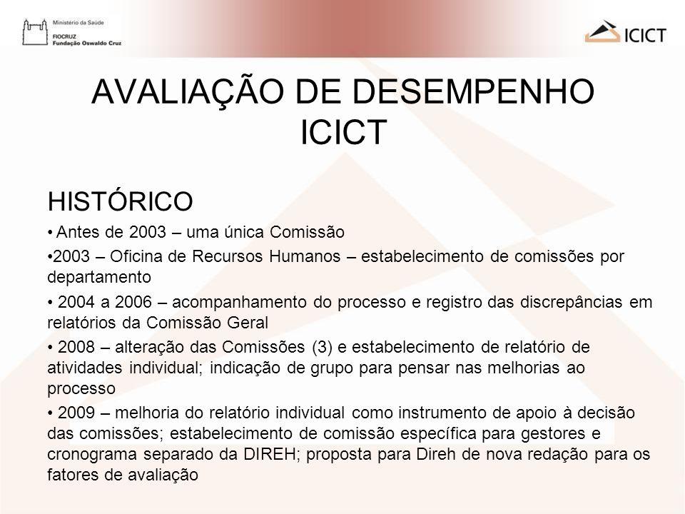 AVALIAÇÃO DE DESEMPENHO ICICT