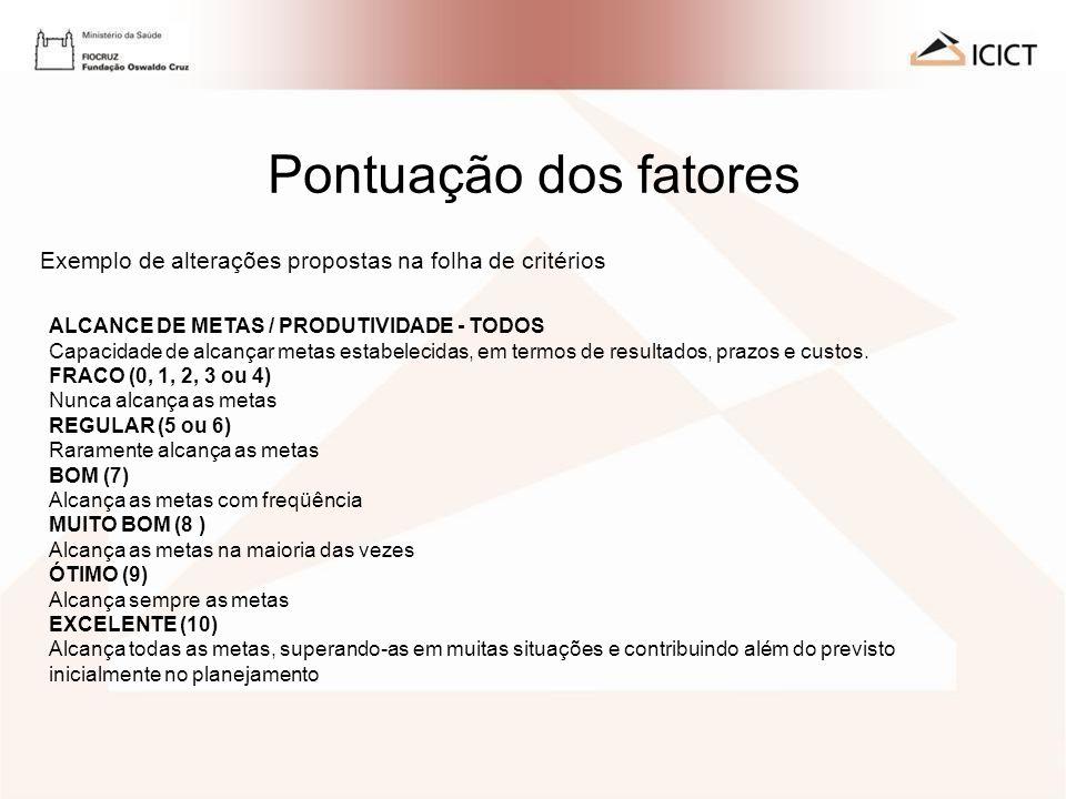 Pontuação dos fatores Exemplo de alterações propostas na folha de critérios. ALCANCE DE METAS / PRODUTIVIDADE - TODOS.