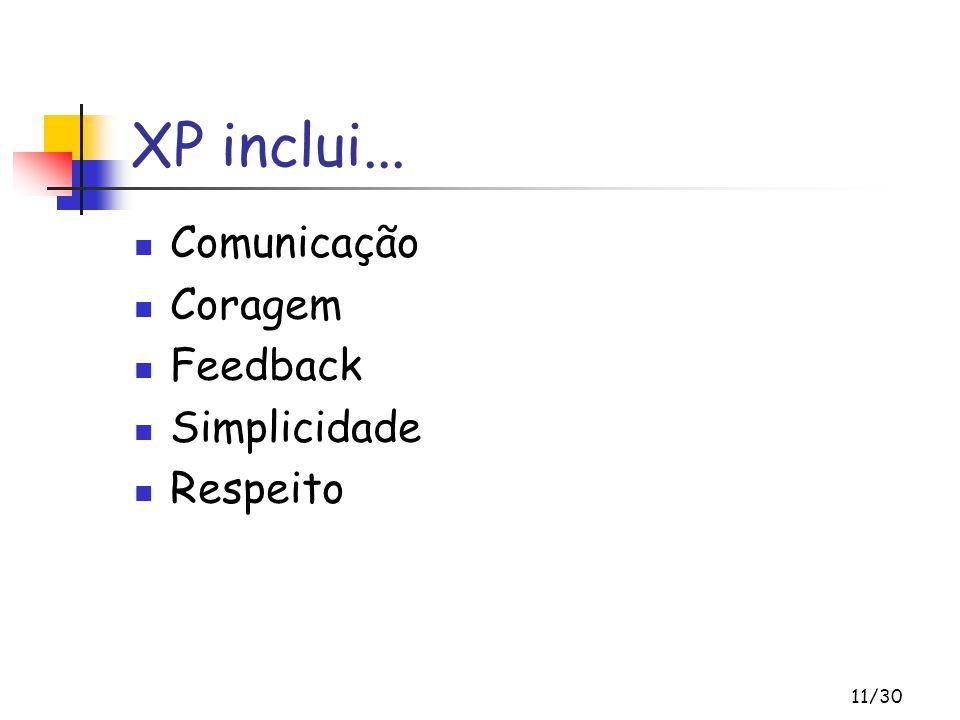 XP inclui... Comunicação Coragem Feedback Simplicidade Respeito