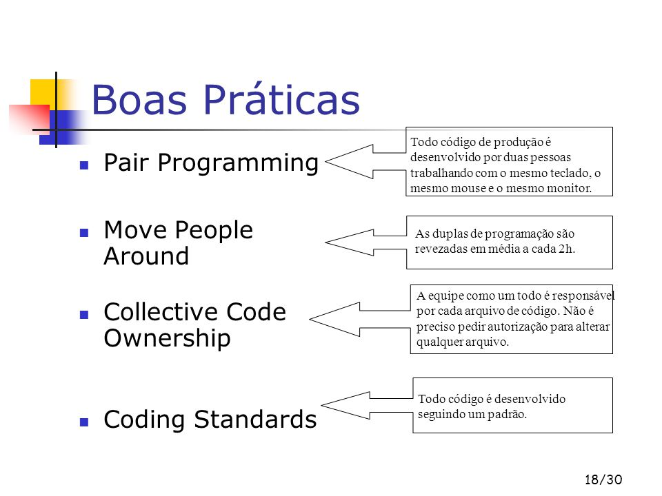 Boas Práticas Pair Programming Move People Around