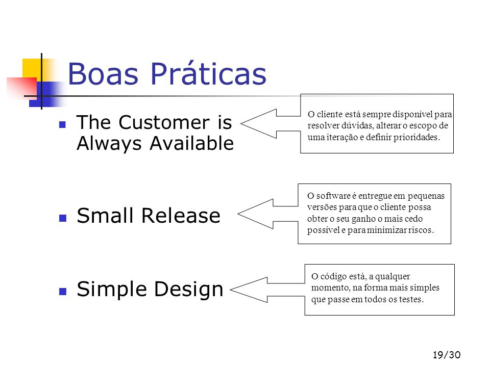 Boas Práticas Small Release Simple Design
