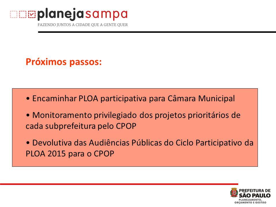 Próximos passos: Encaminhar PLOA participativa para Câmara Municipal