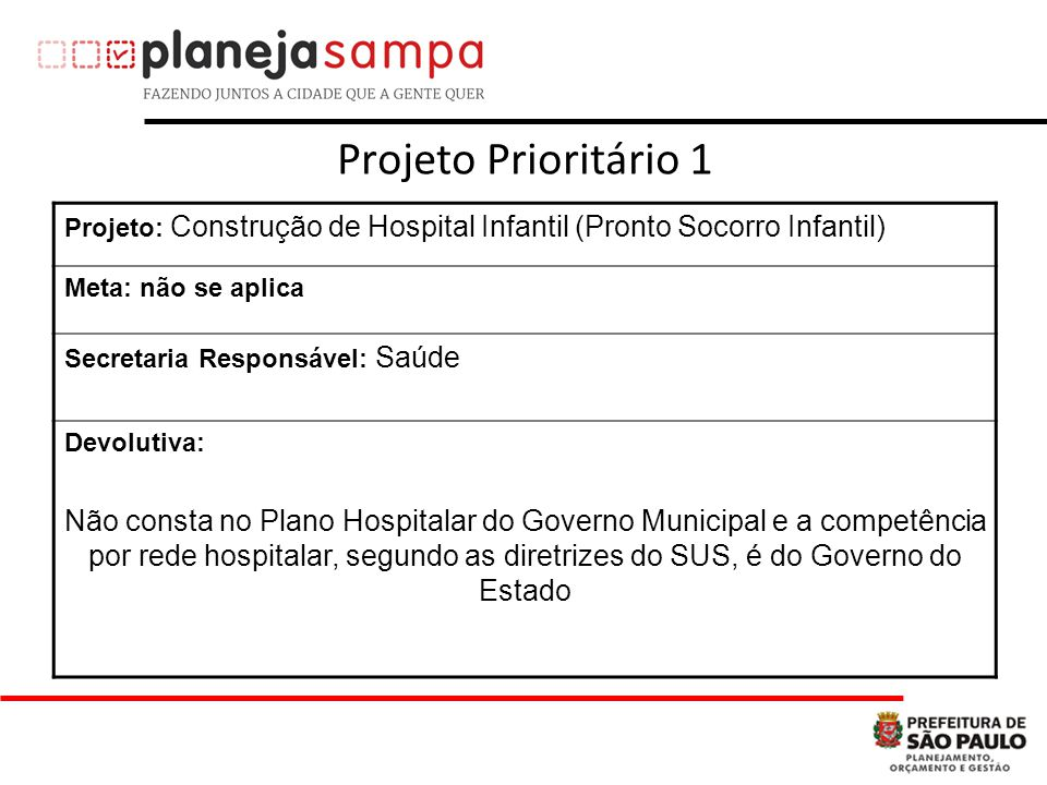 Projeto Prioritário 1 Projeto: Construção de Hospital Infantil (Pronto Socorro Infantil) Meta: não se aplica.