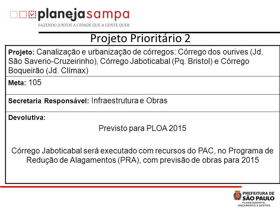 Projeto Prioritário 2 Previsto para PLOA 2015