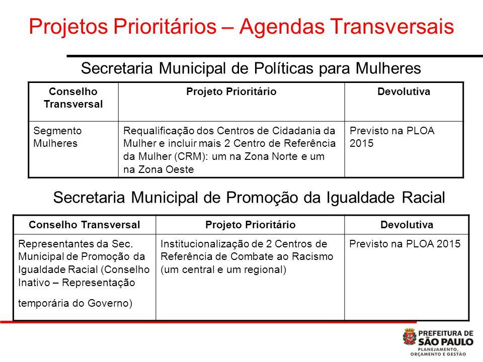 Projetos Prioritários – Agendas Transversais