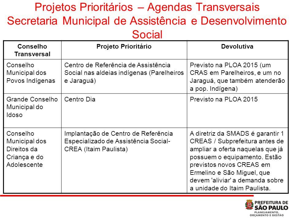 Projetos Prioritários – Agendas Transversais Secretaria Municipal de Assistência e Desenvolvimento Social