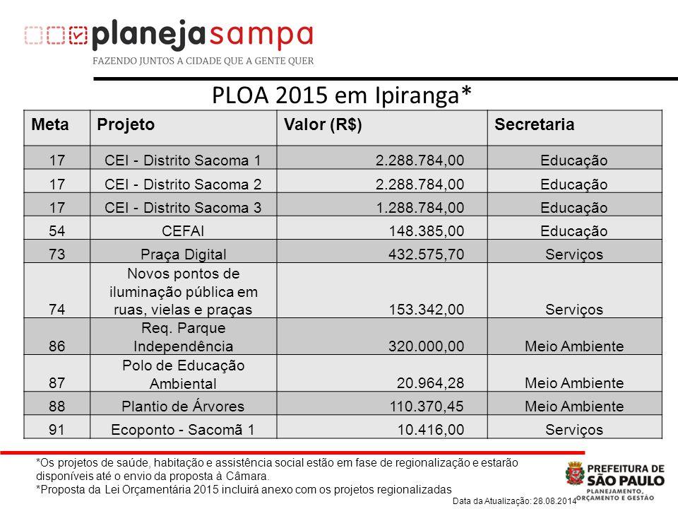 PLOA 2015 em Ipiranga* Meta Projeto Valor (R$) Secretaria 17