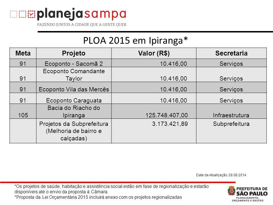 PLOA 2015 em Ipiranga* Meta Projeto Valor (R$) Secretaria 91