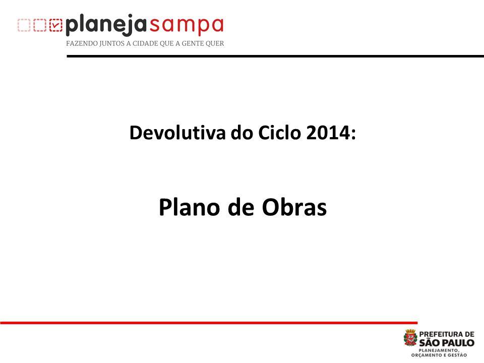 Devolutiva do Ciclo 2014: Plano de Obras