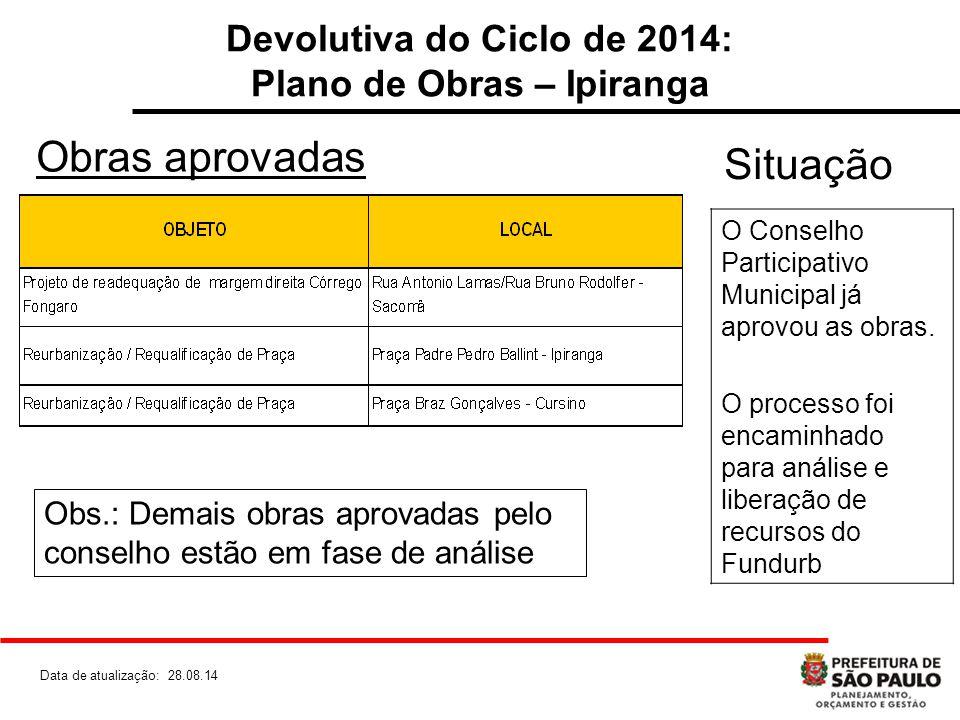 Devolutiva do Ciclo de 2014: Plano de Obras – Ipiranga