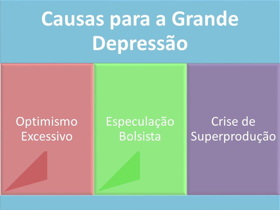 Causas para a Grande Depressão