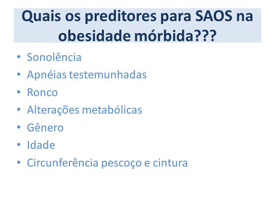 Quais os preditores para SAOS na obesidade mórbida