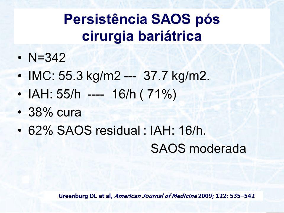 Persistência SAOS pós cirurgia bariátrica