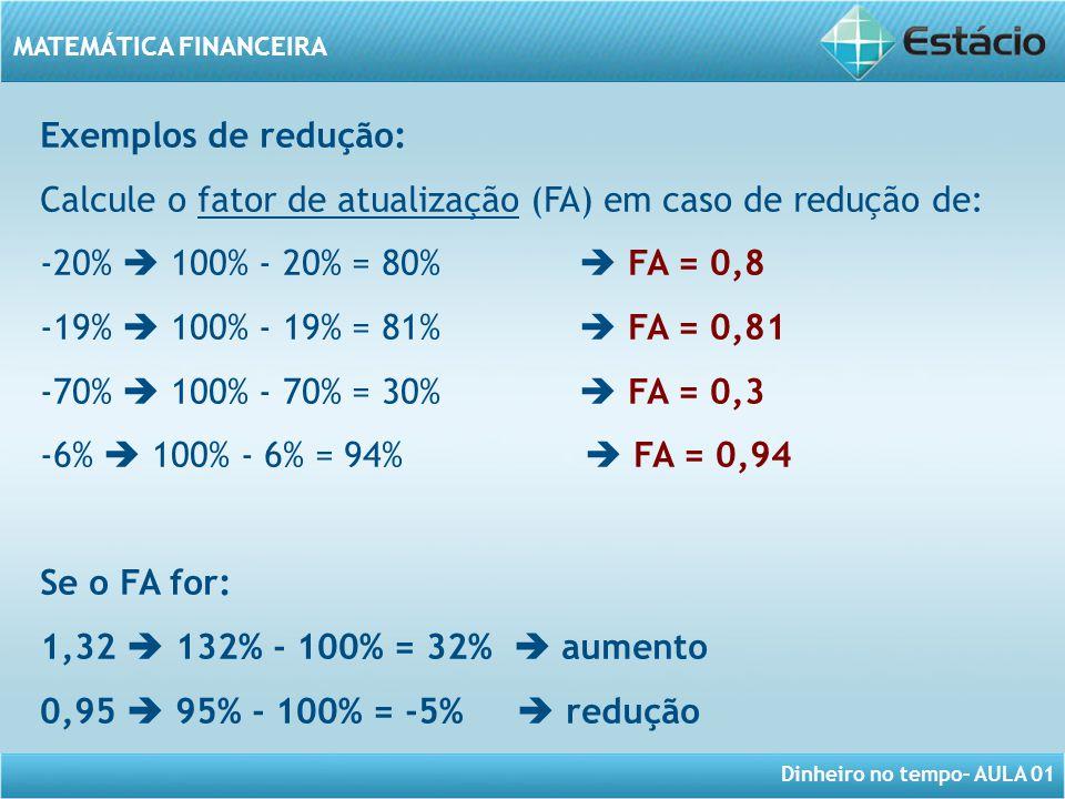Exemplos de redução: Calcule o fator de atualização (FA) em caso de redução de: -20%  100% - 20% = 80%  FA = 0,8.