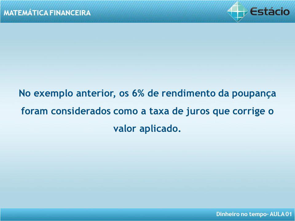 No exemplo anterior, os 6% de rendimento da poupança foram considerados como a taxa de juros que corrige o valor aplicado.