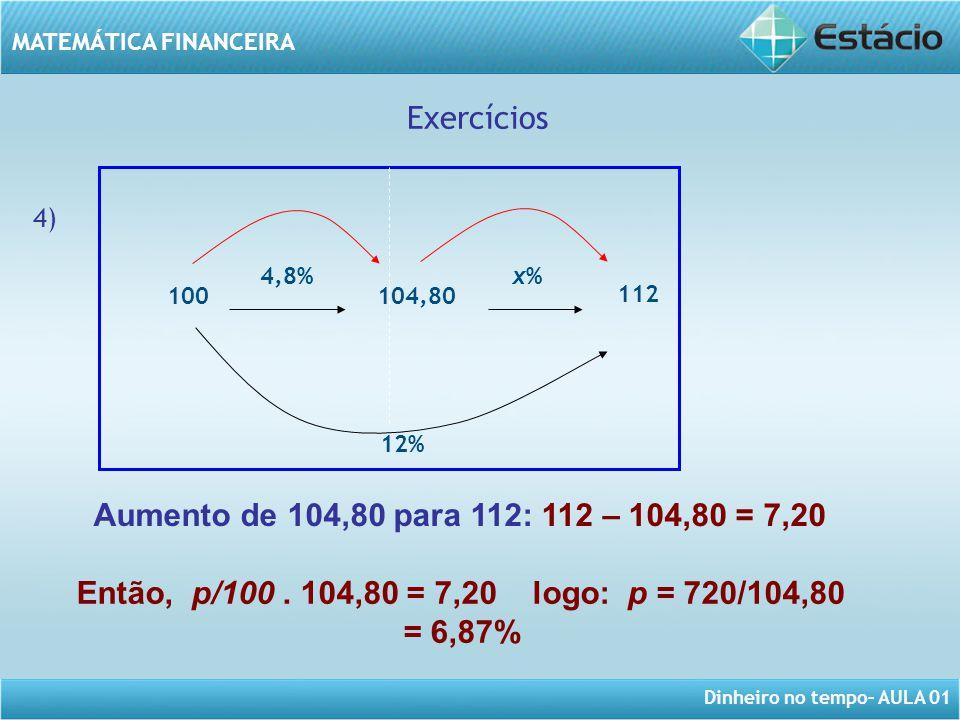 Exercícios Aumento de 104,80 para 112: 112 – 104,80 = 7,20