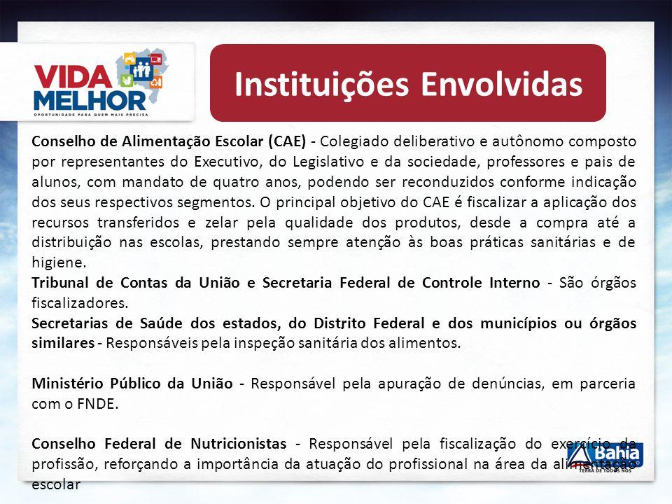 Instituições Envolvidas