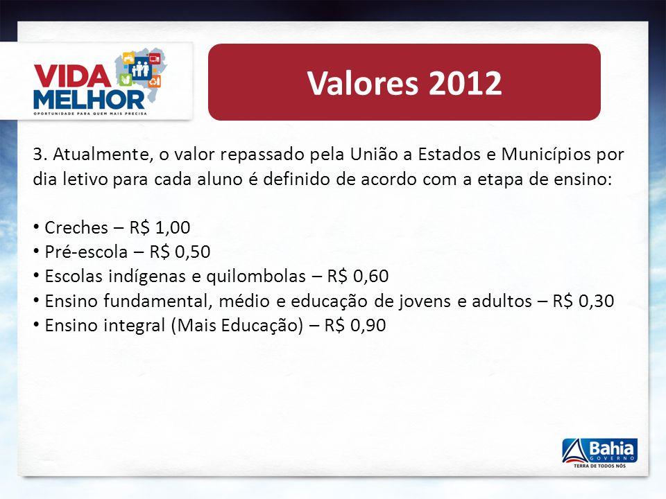 Valores 2012