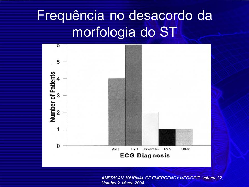 Frequência no desacordo da morfologia do ST