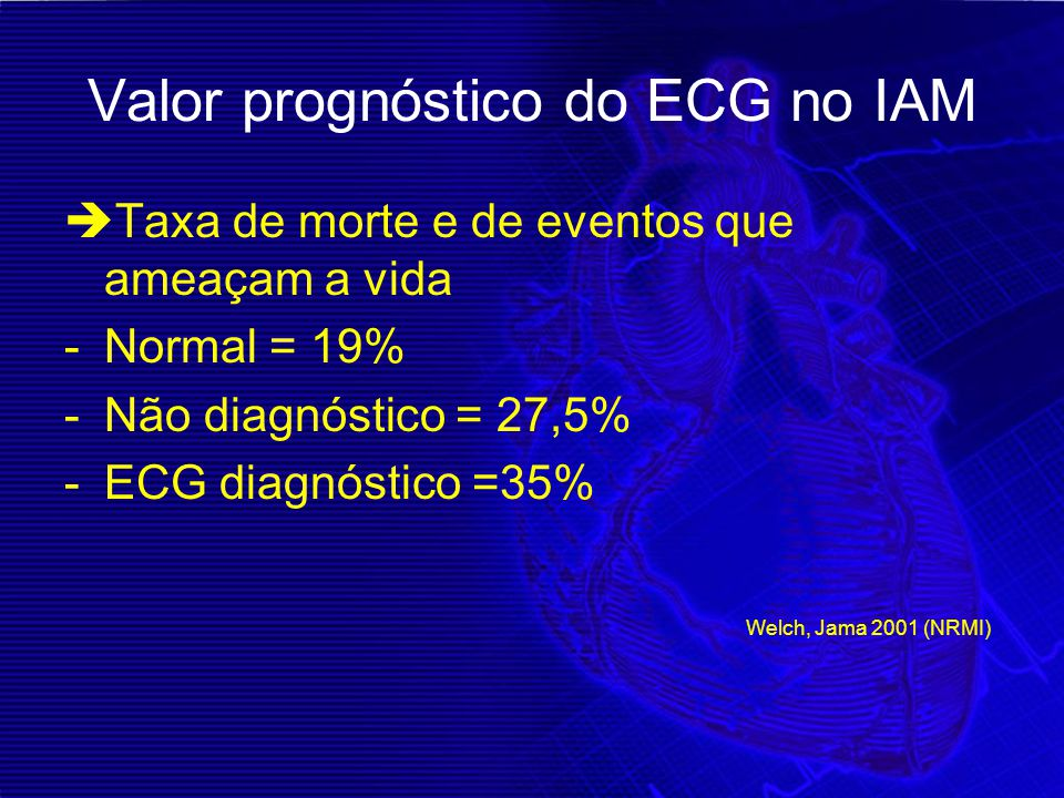 Valor prognóstico do ECG no IAM