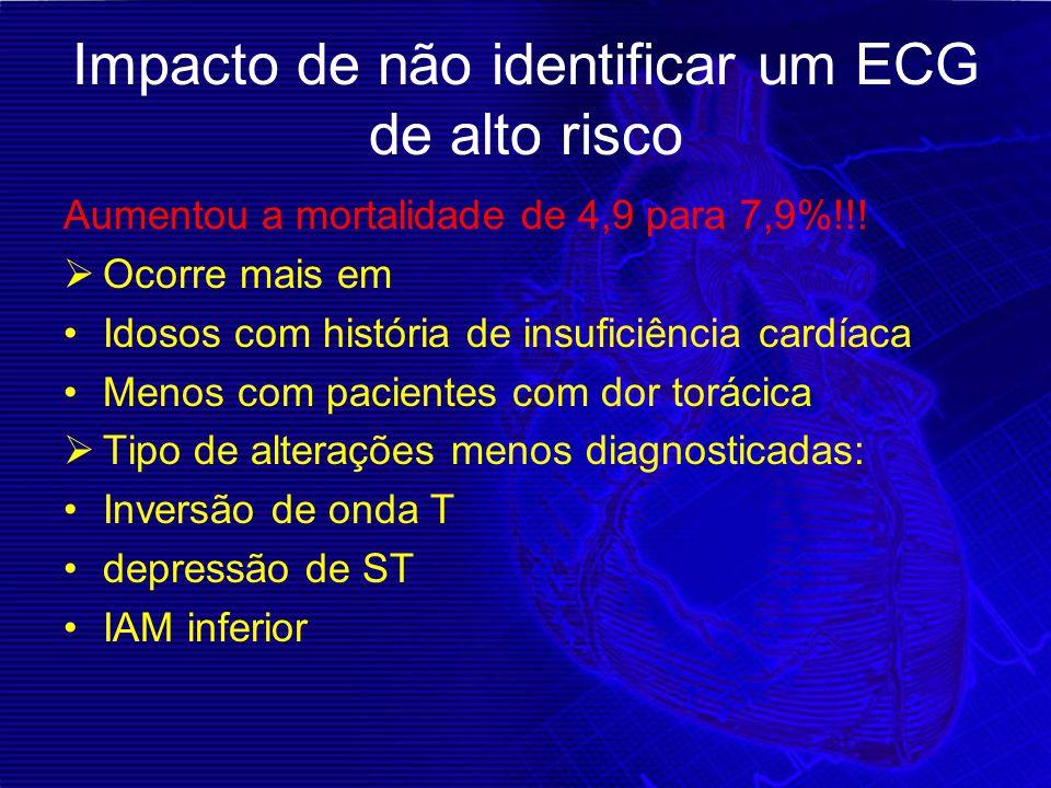 Impacto de não identificar um ECG de alto risco