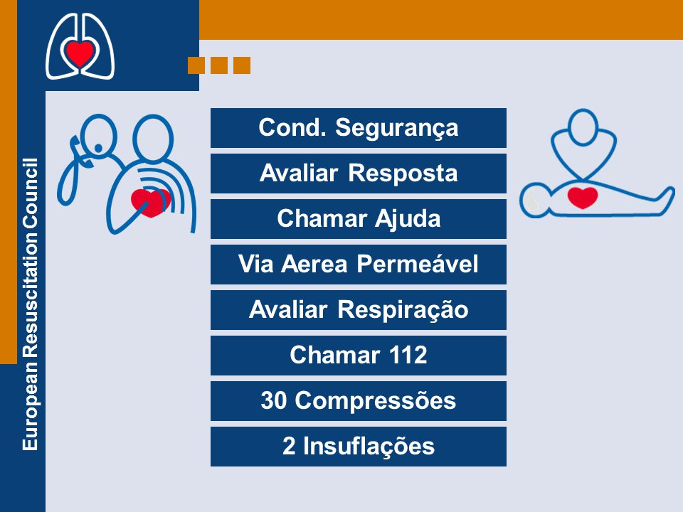 Cond. Segurança Avaliar Resposta. Chamar Ajuda. Via Aerea Permeável. Avaliar Respiração. Chamar 112.