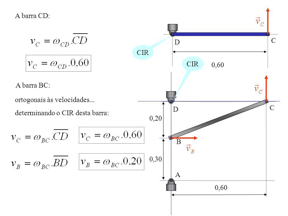 A barra CD: 0,60. C. D. CIR. CIR. A barra BC: 0,20. C. D. B. 0,30. 0,60. A. ortogonais às velocidades...