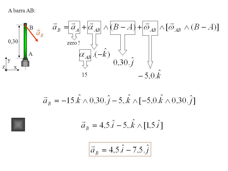 A barra AB: 0,30 A B zero ! x y z 15