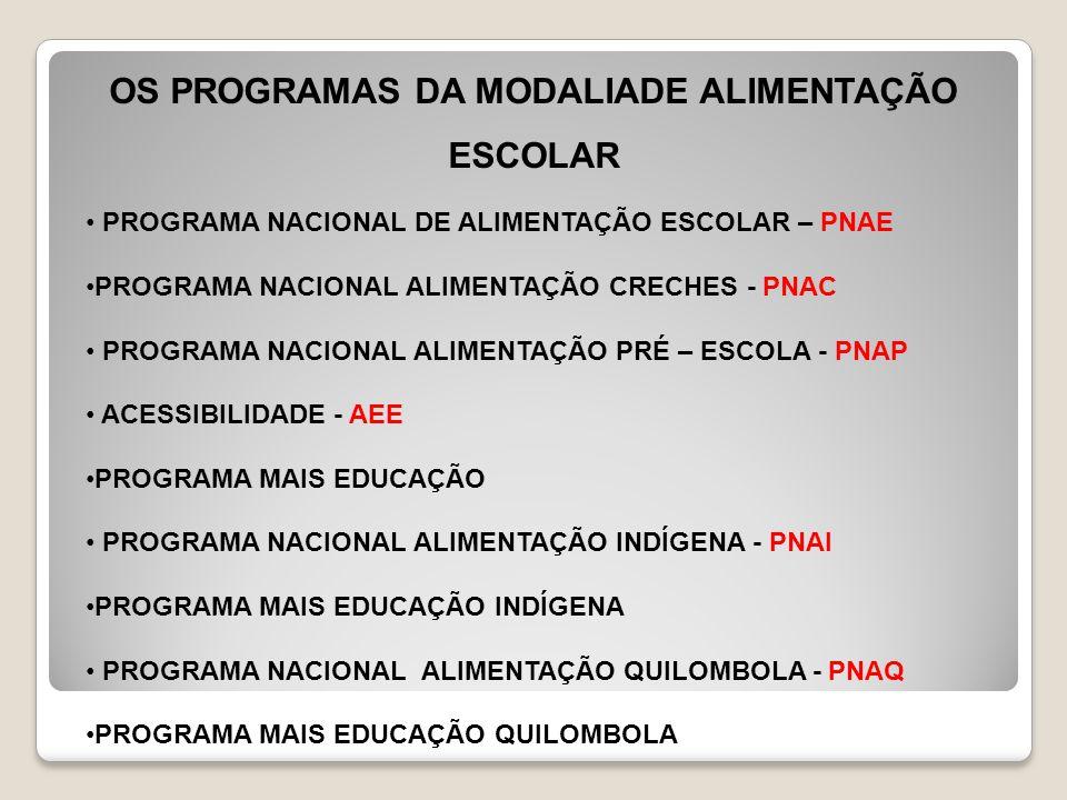 OS PROGRAMAS DA MODALIADE ALIMENTAÇÃO ESCOLAR