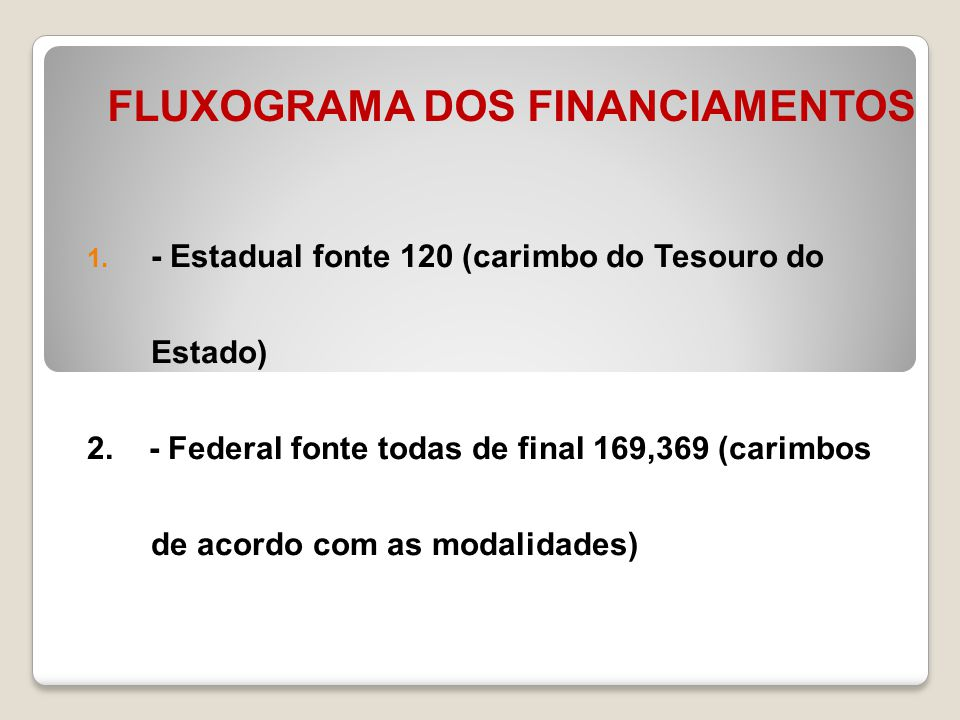 FLUXOGRAMA DOS FINANCIAMENTOS
