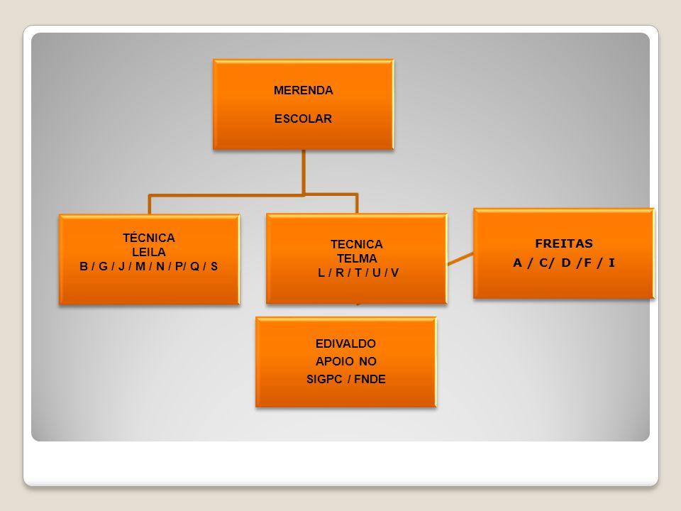 MERENDA ESCOLAR. B / G / J / M / N / P/ Q / S. TÉCNICA. LEILA. L / R / T / U / V. TELMA. TECNICA.