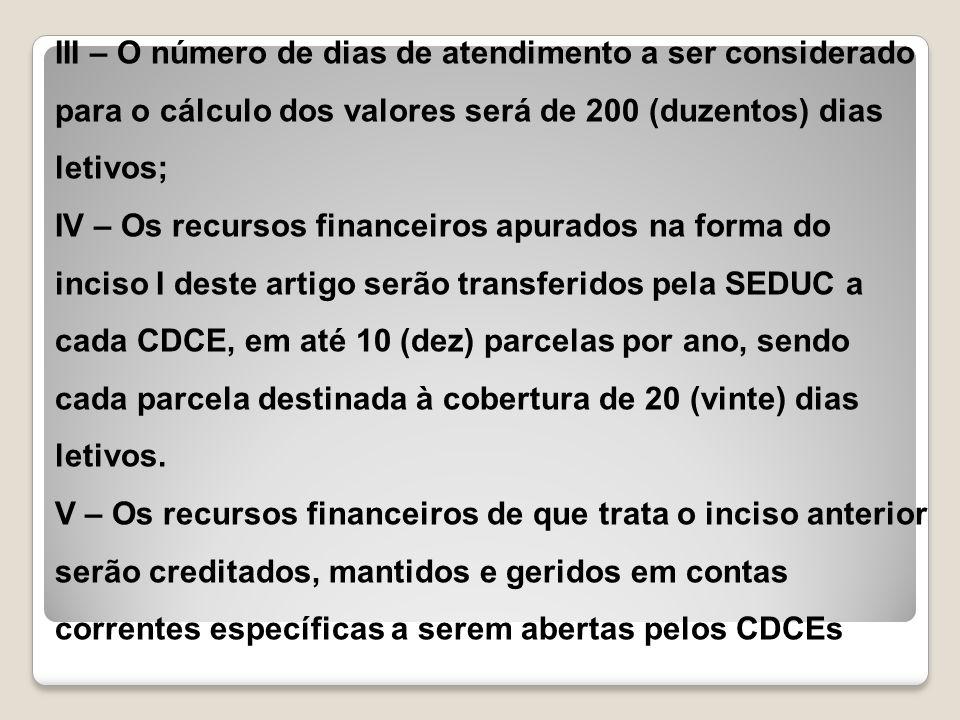 III – O número de dias de atendimento a ser considerado para o cálculo dos valores será de 200 (duzentos) dias letivos;