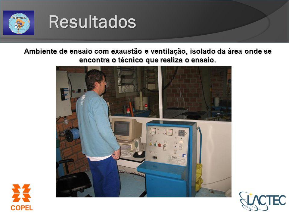 Resultados Ambiente de ensaio com exaustão e ventilação, isolado da área onde se encontra o técnico que realiza o ensaio.