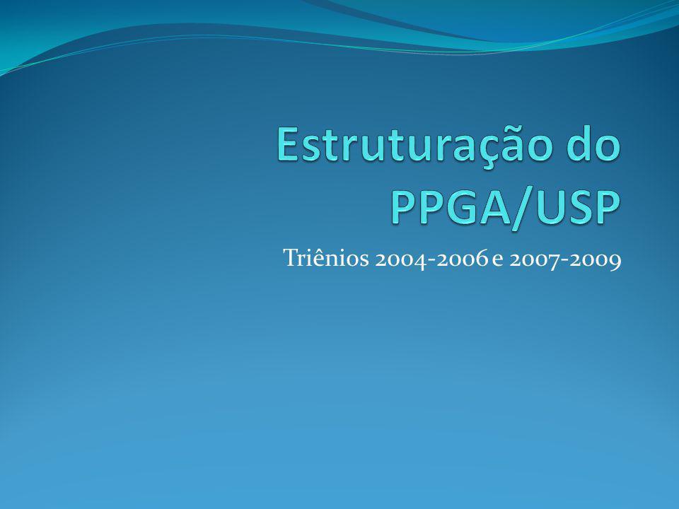 Estruturação do PPGA/USP