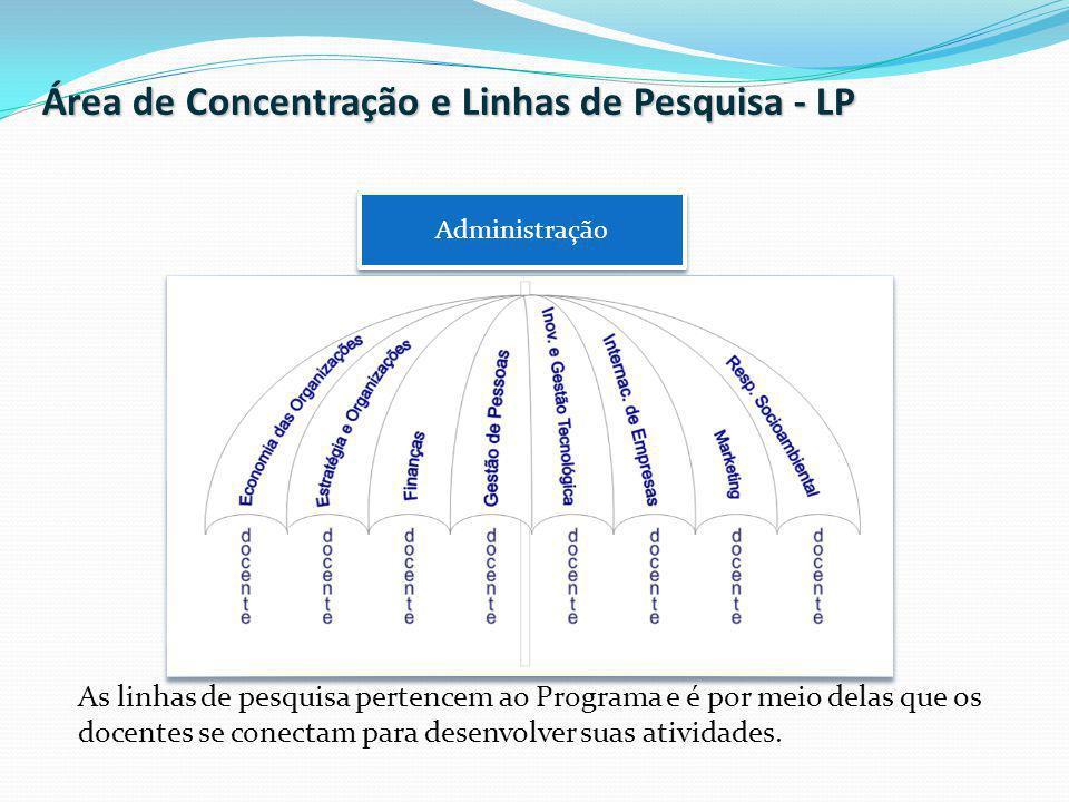 Área de Concentração e Linhas de Pesquisa - LP