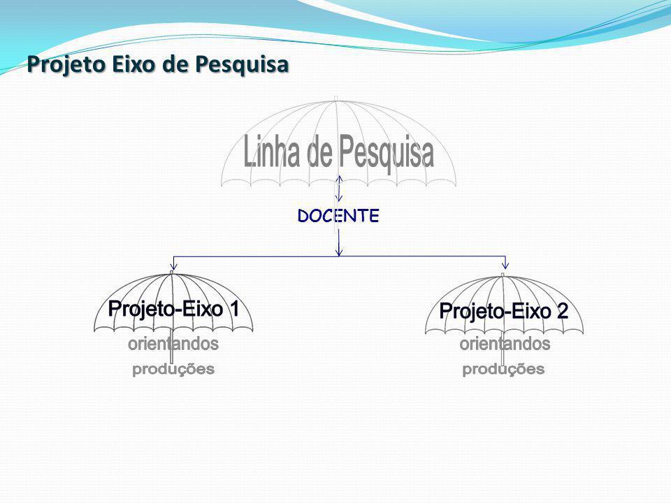 Linha de Pesquisa orientandos produções Projeto Eixo de Pesquisa
