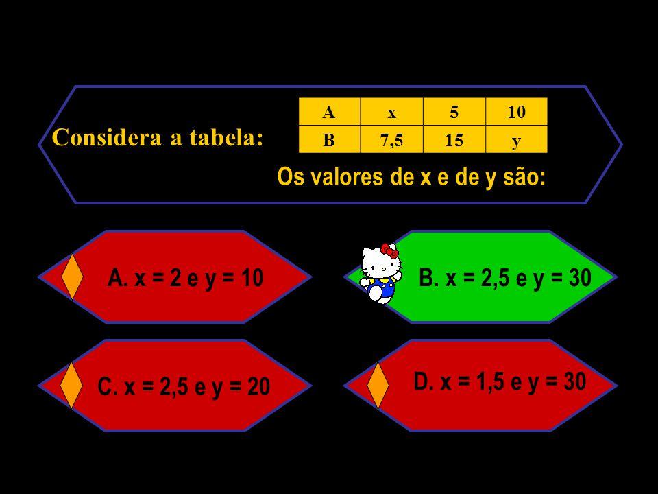 Os valores de x e de y são: