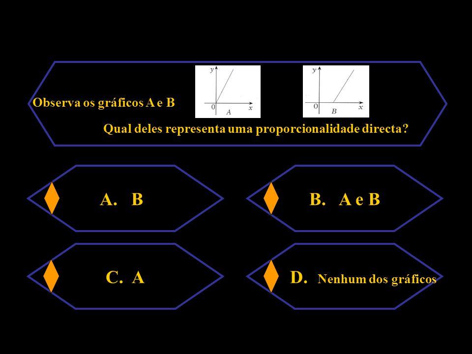 A. B B. A e B C. A D. Nenhum dos gráficos