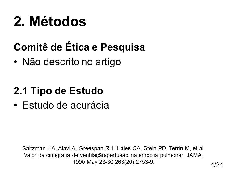 2. Métodos Comitê de Ética e Pesquisa Não descrito no artigo