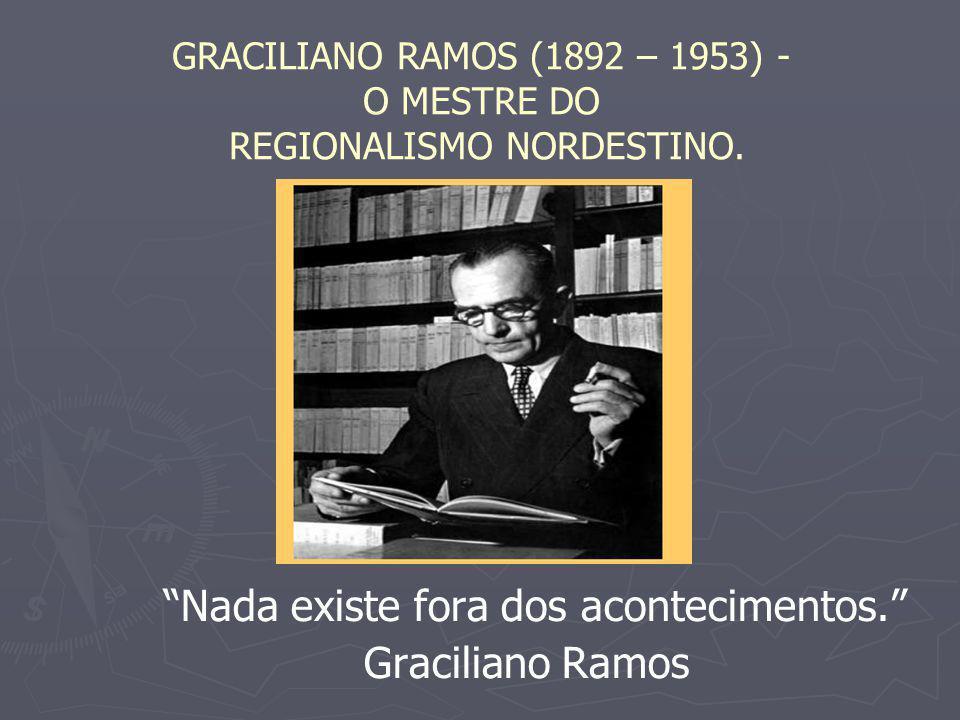 GRACILIANO RAMOS (1892 – 1953) - O MESTRE DO REGIONALISMO NORDESTINO.