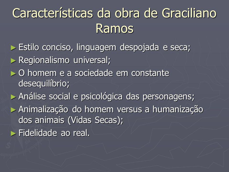 Características da obra de Graciliano Ramos