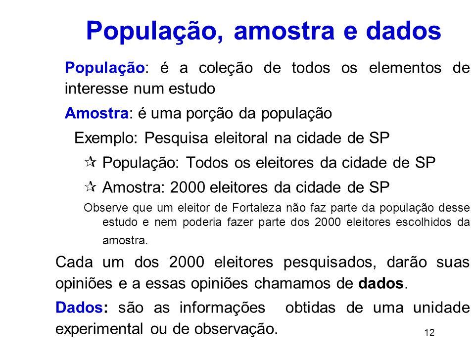 População, amostra e dados