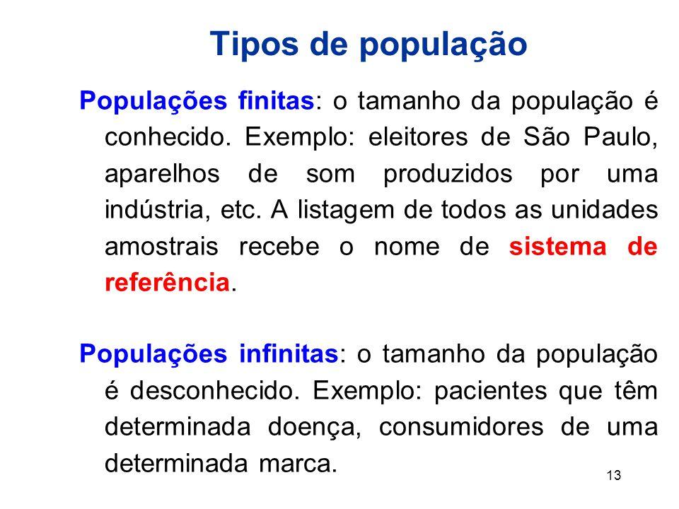 Tipos de população