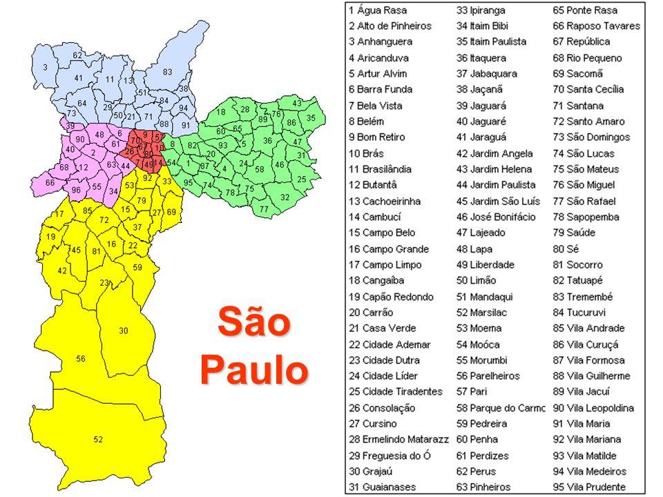 São Paulo 20 20